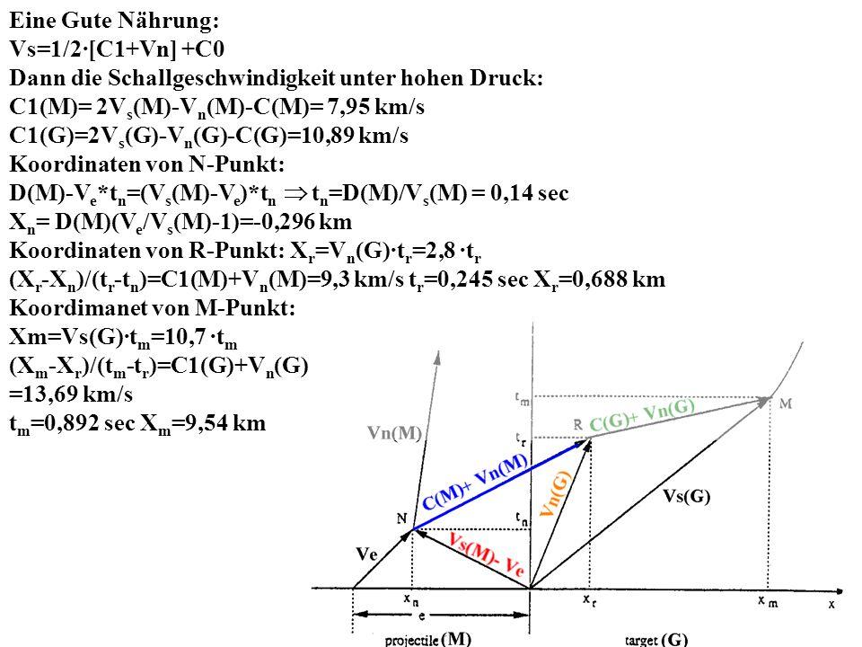 Eine Gute Nährung: Vs=1/2·[C1+Vn] +C0. Dann die Schallgeschwindigkeit unter hohen Druck: C1(M)= 2Vs(M)-Vn(M)-C(M)= 7,95 km/s.
